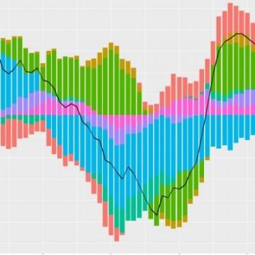 Mercado pernambucano ainda apresenta grandes dificuldades para gerar vagas
