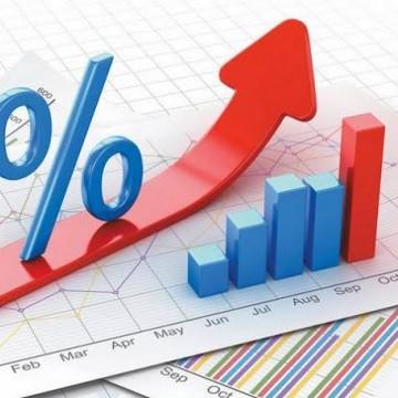 PIB pernambucano tem crescimento acima da média nacional no 3° trimestre
