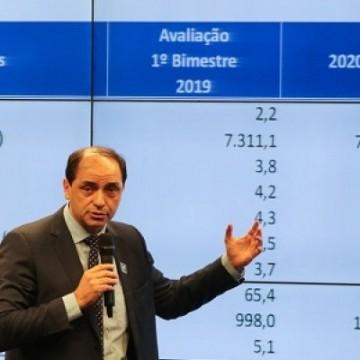 Orçamento de 2021 não terá contingenciamento, diz secretário