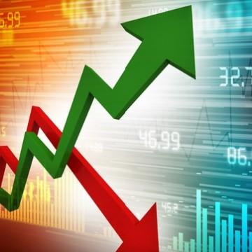 O aumento do Produto Interno Bruto de Pernambuco (PIB), foi de 2,2%