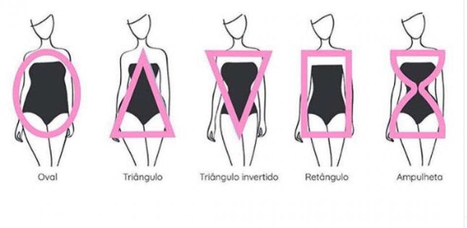 Você sabe qual o Biotipo Ideal?