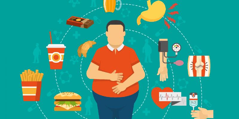Além dos grupos de risco já existentes a obesidade se mostra uma forte candidata a mais um grupo de risco