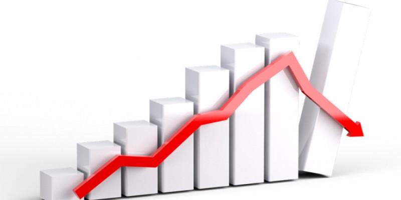 Analistas estimam que inflação de 2020 ficará em 3,25%