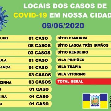 Secretaria de Saúde inicia divulgação de casos de Covid-19 por localidade